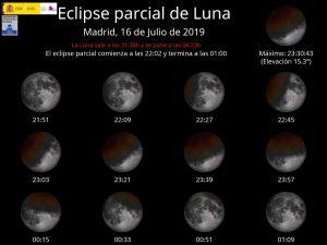 eclipse luna 2019