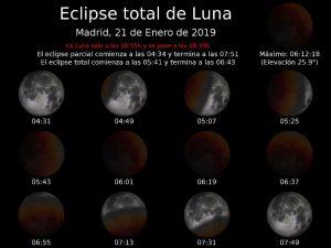 Eclipse de luna España 2019