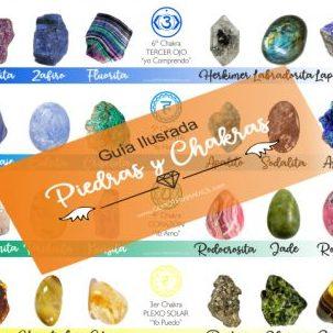 Piedras y charkas guía ilustrada